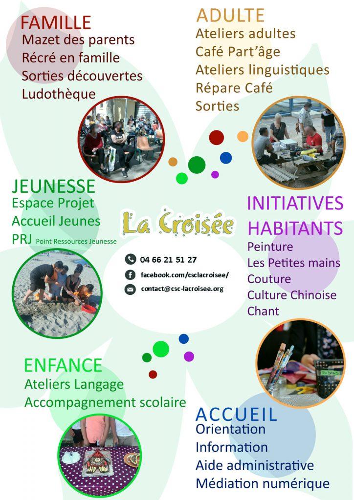 Activités du centre social et culturel de Saint Gilles en 2021